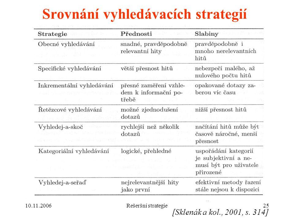 10.11.2006Rešeršní strategie25 Srovnání vyhledávacích strategií [Sklenák a kol., 2001, s. 314]