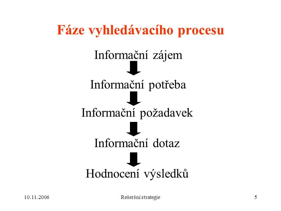 10.11.2006Rešeršní strategie5 Fáze vyhledávacího procesu Informační zájem Informační potřeba Informační požadavek Informační dotaz Hodnocení výsledků