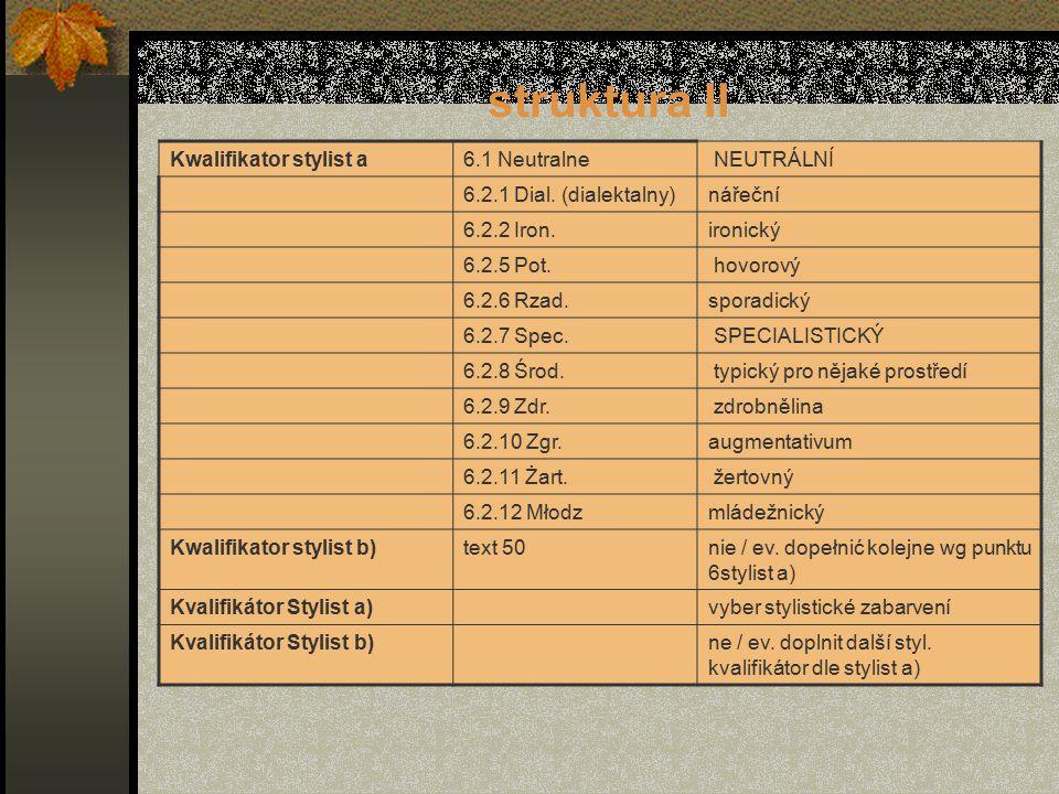 struktura II Kwalifikator stylist a6.1 Neutralne NEUTRÁLNÍ 6.2.1 Dial.