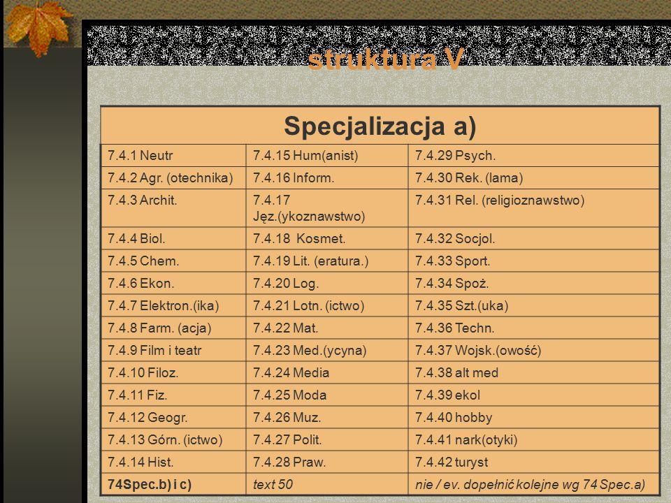 struktura V Specjalizacja a) 7.4.1 Neutr7.4.15 Hum(anist)7.4.29 Psych.