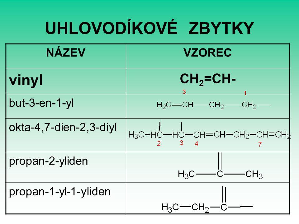 UHLOVODÍKOVÉ ZBYTKY NÁZEVVZOREC vinyl CH 2 =CH- but-3-en-1-yl okta-4,7-dien-2,3-diyl propan-2-yliden propan-1-yl-1-yliden