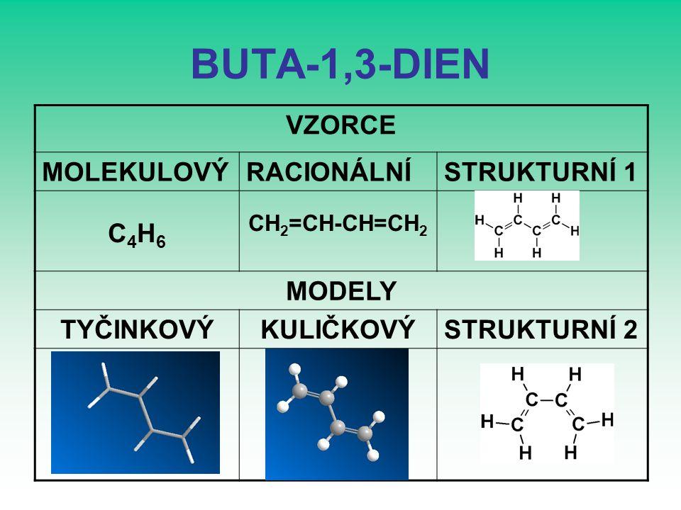 NAPIŠ VZORCE 2 1)buta-1,2-dien 2)4,4-dimethylpent-1-en 3)okta-1,7-dien 4)3,5-diethyl-3,4-dimethylhepta-1,6-dien