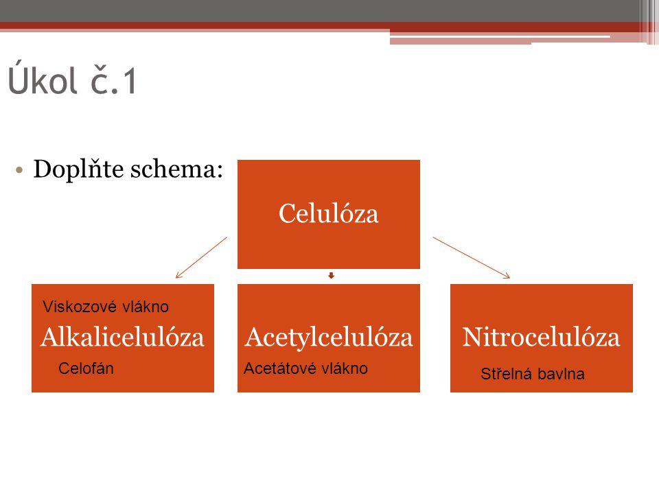Úkol č.1 Doplňte schema: Celulóza Alkalicelulóza Acetylcelulóza Nitrocelulóza Acetátové vlákno Viskozové vlákno Celofán Střelná bavlna