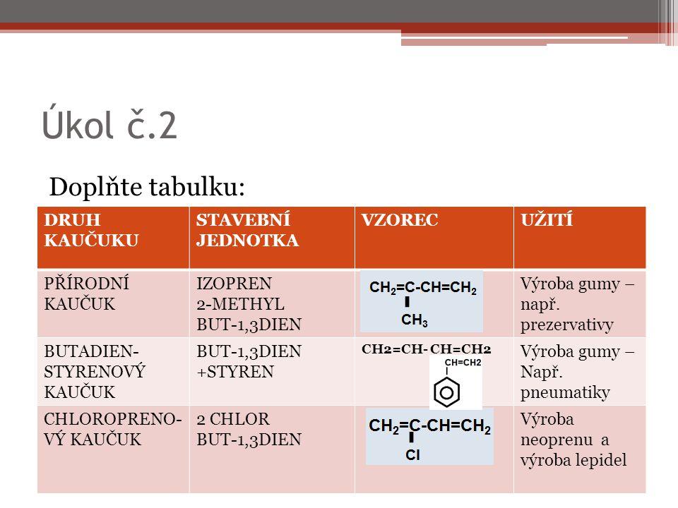 Úkol č.2 Doplňte tabulku: DRUH KAUČUKU STAVEBNÍ JEDNOTKA VZORECUŽITÍ PŘÍRODNÍ KAUČUK IZOPREN 2-METHYL BUT-1,3DIEN Výroba gumy – např.