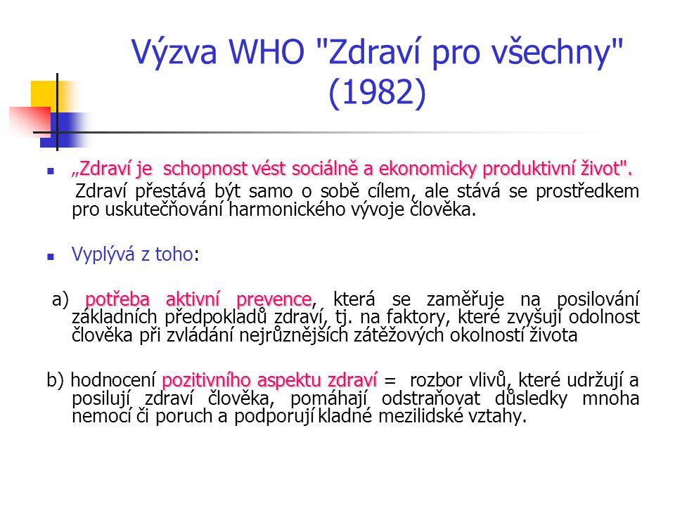 Výzva WHO Zdraví pro všechny (1982) Zdraví je schopnost vést sociálně a ekonomicky produktivní život .