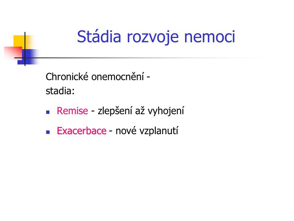 Stádia rozvoje nemoci Chronické onemocnění - stadia: Remise - zlepšení až vyhojení Exacerbace Exacerbace - nové vzplanutí