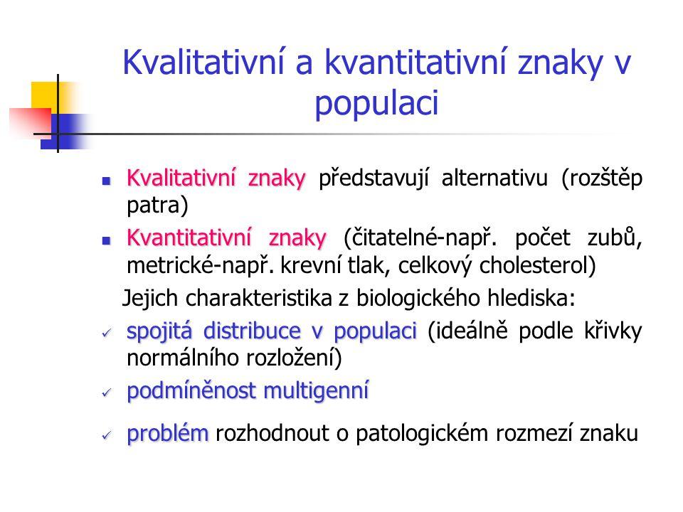 Kvalitativní a kvantitativní znaky v populaci Kvalitativní znaky Kvalitativní znaky představují alternativu (rozštěp patra) Kvantitativní znaky Kvantitativní znaky (čitatelné-např.