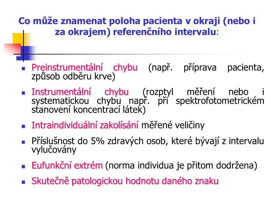 Co může znamenat poloha pacienta v okraji (nebo i za okrajem) referenčního intervalu: Preinstrumentální chybu Preinstrumentální chybu (např.