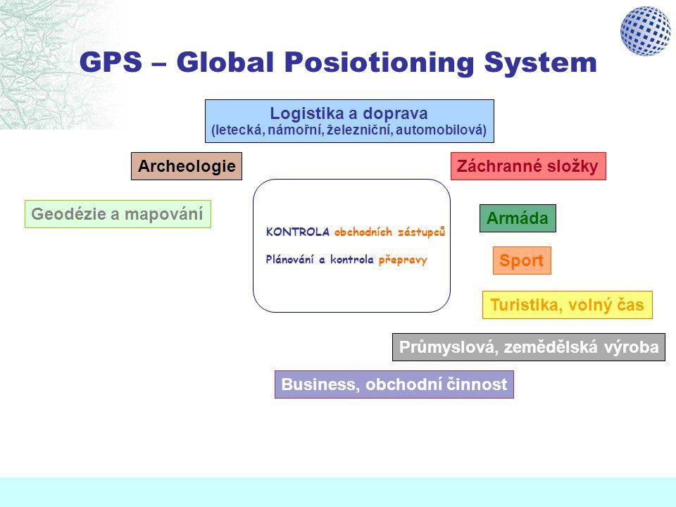 GPS – Global Posiotioning System Záchranné složky Logistika a doprava (letecká, námořní, železniční, automobilová) Armáda Turistika, volný čas Sport