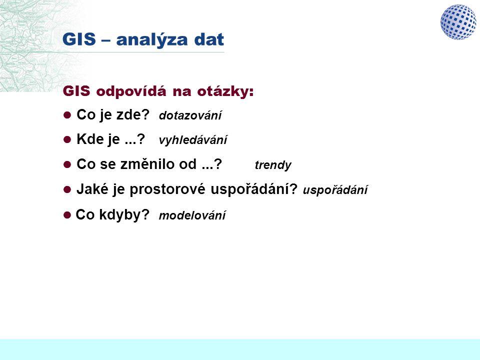 GIS odpovídá na otázky: Co je zde? dotazování Kde je...? vyhledávání Co se změnilo od...? trendy Jaké je prostorové uspořádání? uspořádání Co kdyby? m