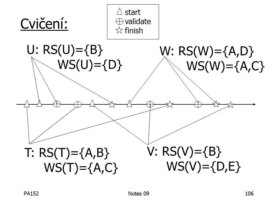 PA152Notes 09106 Cvičení: T: RS(T)={A,B} WS(T)={A,C} V: RS(V)={B} WS(V)={D,E} U: RS(U)={B} WS(U)={D} W: RS(W)={A,D} WS(W)={A,C} start validate finish