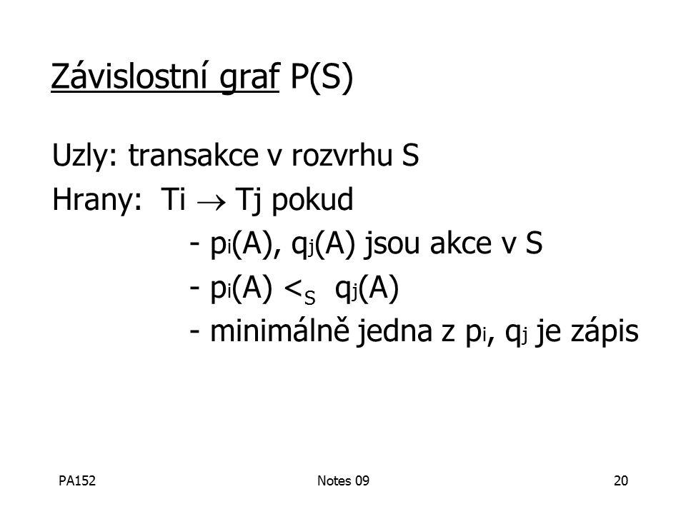 PA152Notes 0920 Uzly: transakce v rozvrhu S Hrany: Ti  Tj pokud - p i (A), q j (A) jsou akce v S - p i (A) < S q j (A) - minimálně jedna z p i, q j je zápis Závislostní graf P(S)