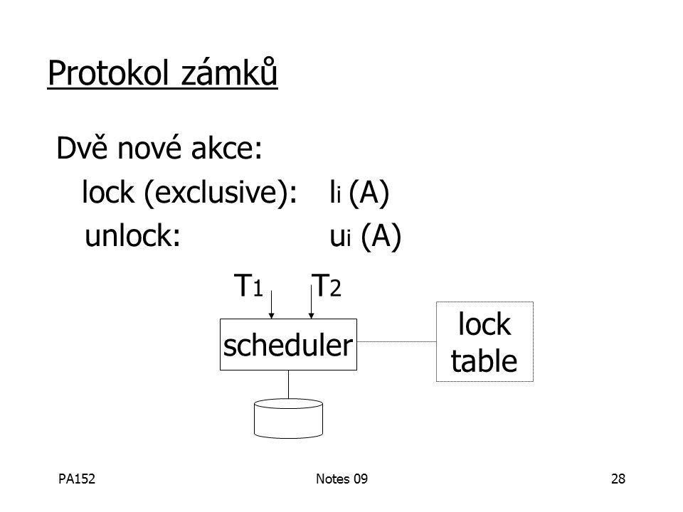 PA152Notes 0928 Protokol zámků Dvě nové akce: lock (exclusive):l i (A) unlock:u i (A) scheduler T 1 T 2 lock table