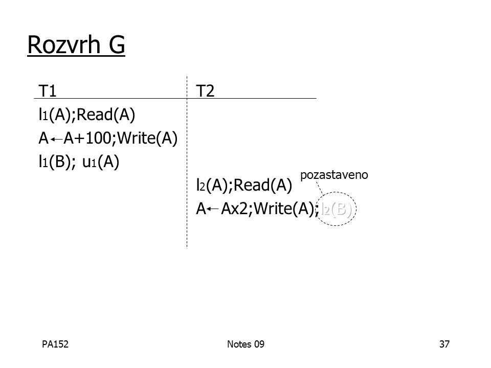 PA152Notes 0937 Rozvrh G pozastaveno