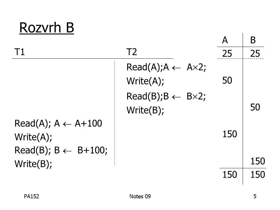 PA152Notes 0956 Důkaz: podobný důkazu pro zámky X Detail: l-t i (A), l-r j (A) nejsou v konfliktu pokud comp(t,r) l-t i (A), u-r j (A) nejsou v konfliktu pokud comp(t,r) Věta Pravidla 1,2,3 .