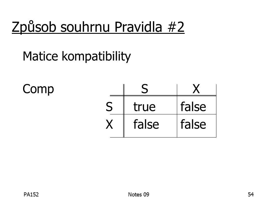 PA152Notes 0954 Způsob souhrnu Pravidla #2 Matice kompatibility Comp S X S true false Xfalse false