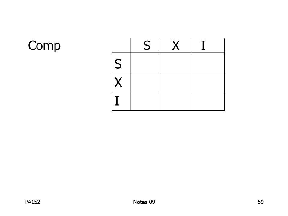 PA152Notes 0959 CompSXI S X I