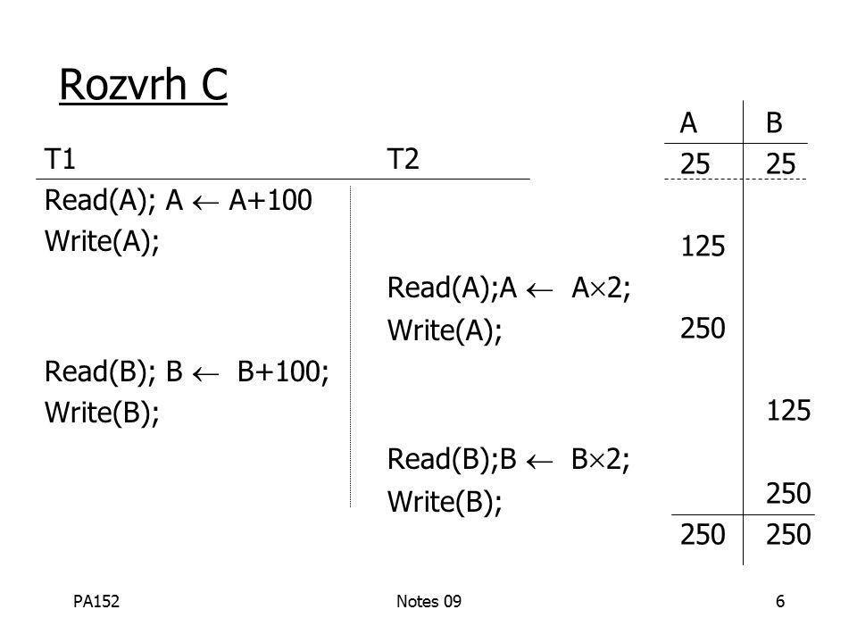 PA152Notes 0997 Pravidla stromového protokolu (exkluzivní zámky) (1) První zámek může T i dát na libovolný uzel (2) Potom může Ti zamknout Q, pokud má zamčeno parent(Q) (3) Uzly je možné odemykat kdykoliv (4) Pokud T i odemkne Q, nemůže Q zamknout znovu