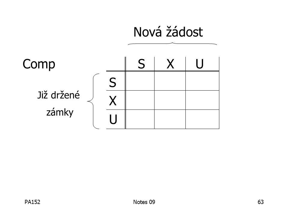 PA152Notes 0963 CompSXU S X U Nová žádost Již držené zámky