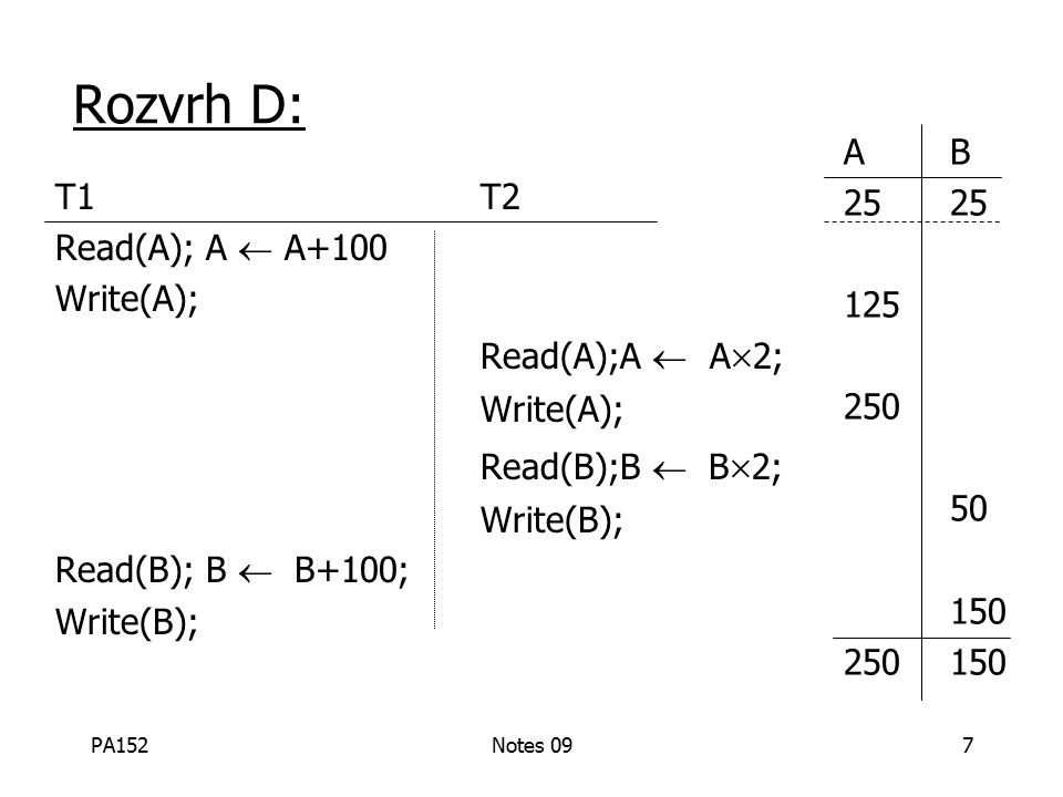 PA152Notes 0918 Definice S 1, S 2 jsou konfliktně ekvivalentní rozvrhy pokud lze S 1 transformovat do S 2 pomocí posloupnosti výměn nekonfliktních akcí
