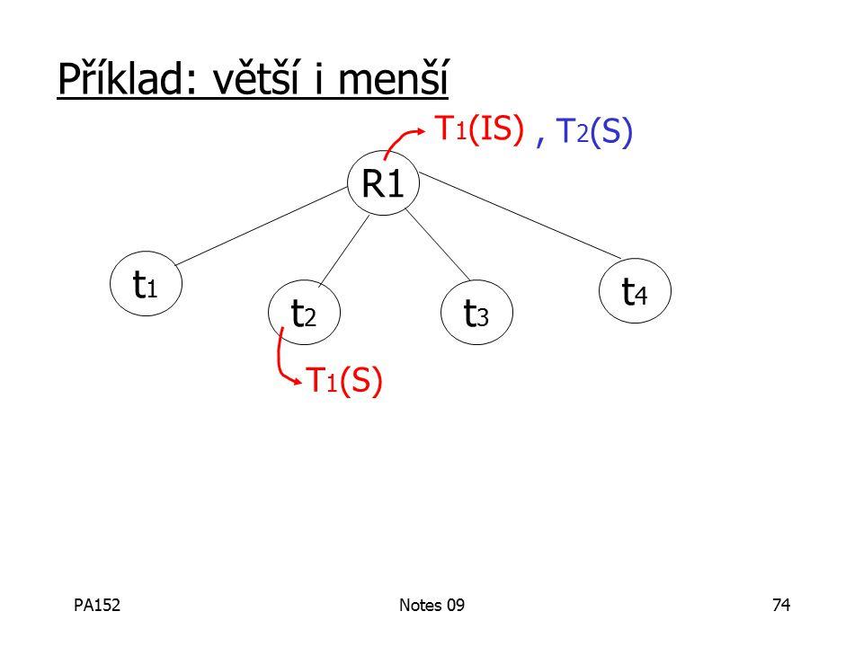 PA152Notes 0974 Příklad: větší i menší R1 t1t1 t2t2 t3t3 t4t4 T 1 (IS) T 1 (S), T 2 (S)