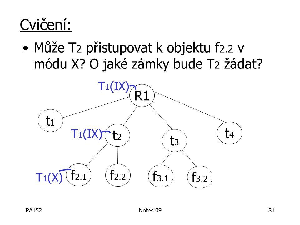 PA152Notes 0981 Cvičení: Může T 2 přistupovat k objektu f 2.2 v módu X.