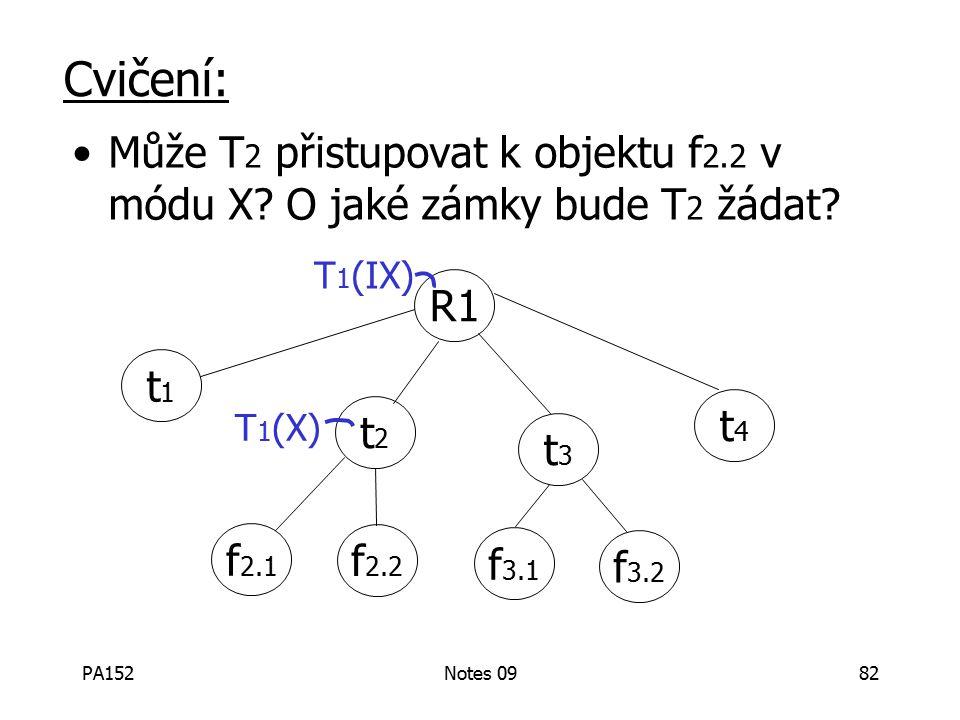 PA152Notes 0982 Cvičení: Může T 2 přistupovat k objektu f 2.2 v módu X.