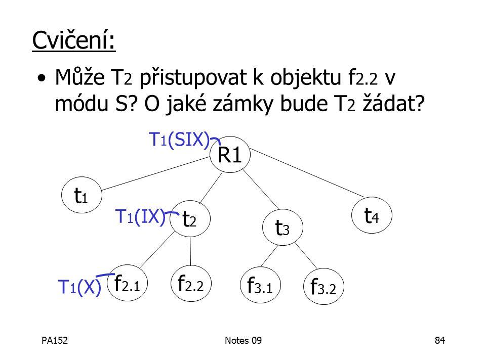 PA152Notes 0984 Cvičení: Může T 2 přistupovat k objektu f 2.2 v módu S.