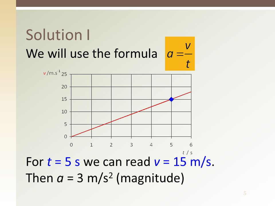 5 Solution I We will use the formula For t = 5 s we can read v = 15 m/s.