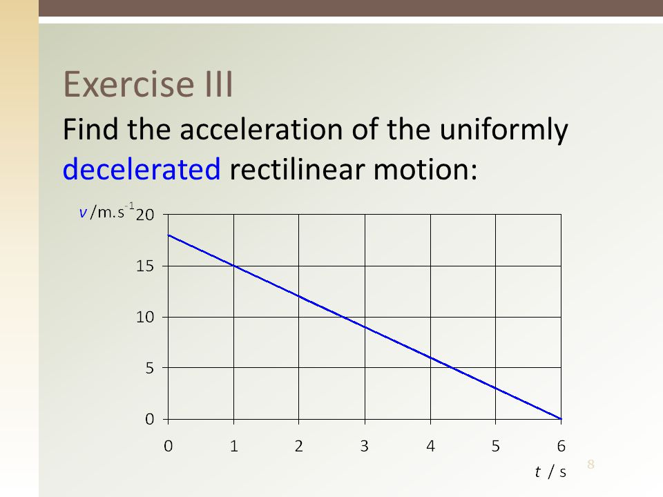 8 Exercise III Find the acceleration of the uniformly decelerated rectilinear motion: