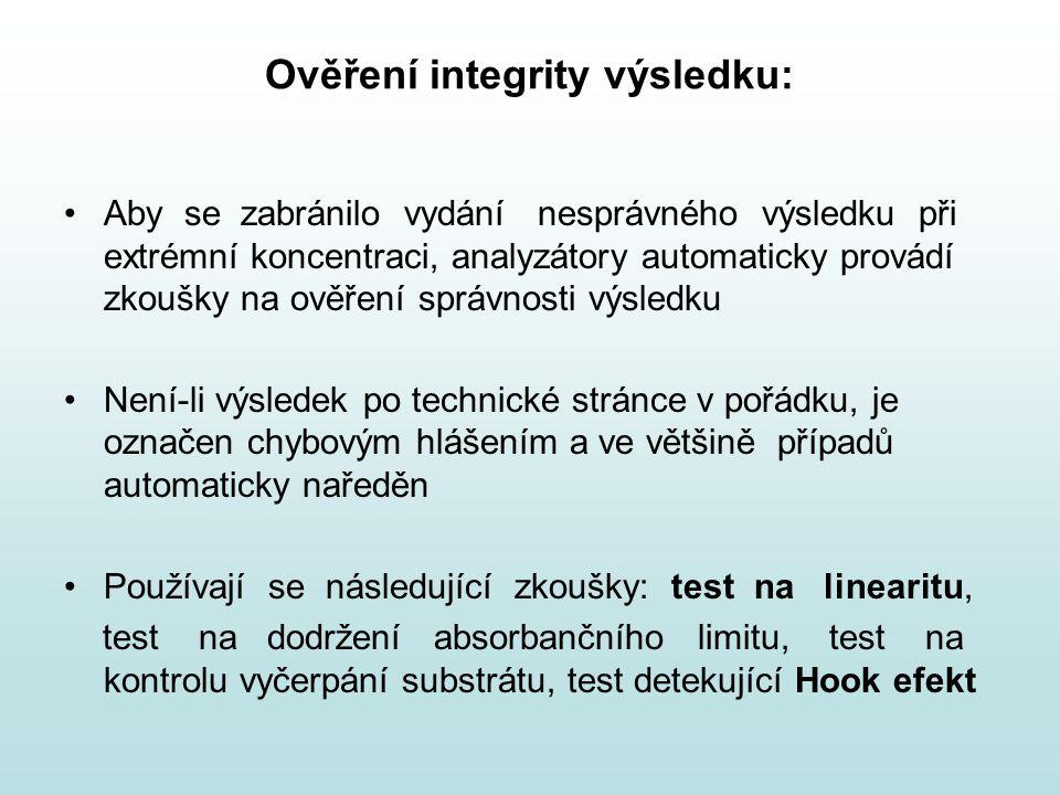 Ověření integrity výsledku: Aby se zabránilo vydání nesprávného výsledku při extrémní koncentraci, analyzátory automaticky provádí zkoušky na ověření