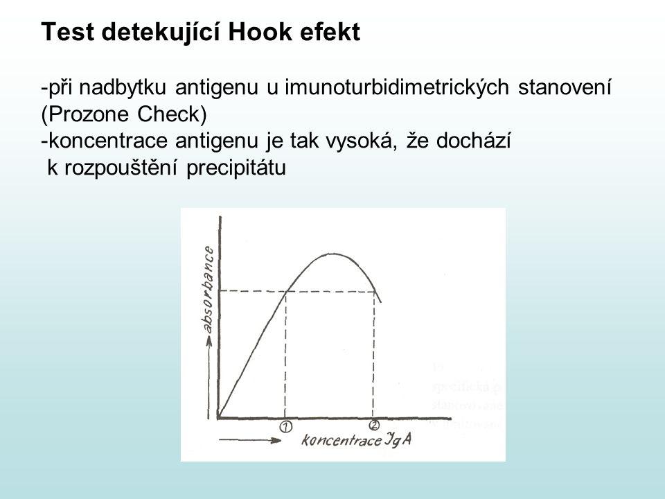 Test detekující Hook efekt -při nadbytku antigenu u imunoturbidimetrických stanovení (Prozone Check) -koncentrace antigenu je tak vysoká, že dochází k