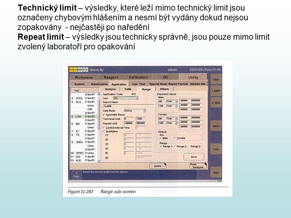 Technický limit – výsledky, které leží mimo technický limit jsou označeny chybovým hlášením a nesmí být vydány dokud nejsou zopakovány - nejčastěji po
