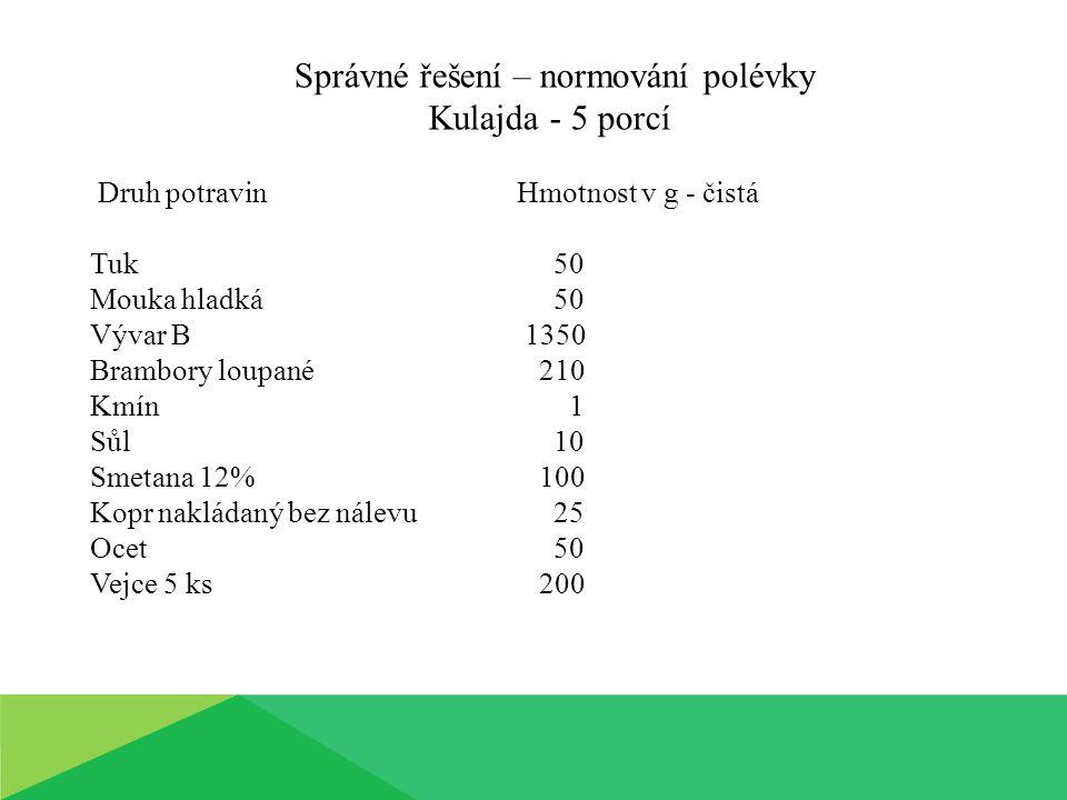 Správné řešení – normování polévky Kulajda - 5 porcí Druh potravin Hmotnost v g - čistá Tuk 50 Mouka hladká 50 Vývar B 1350 Brambory loupané 210 Kmín