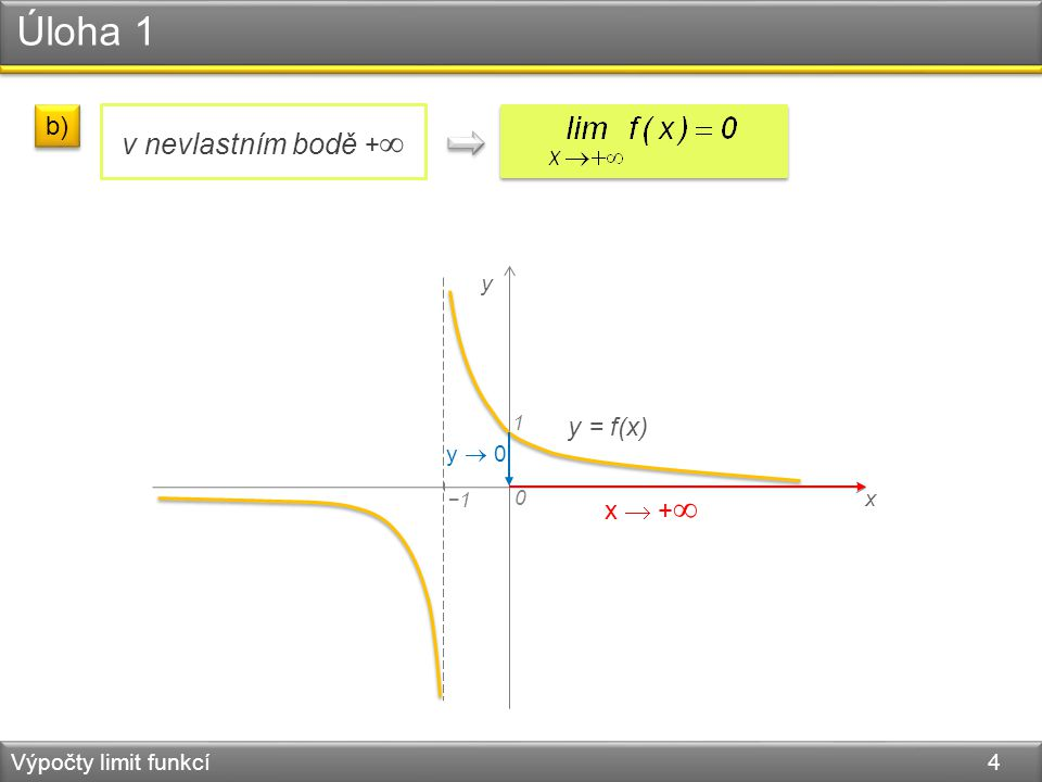 Úloha 1 Výpočty limit funkcí 4 x 0 y y = f(x) −1 1 b) v nevlastním bodě +  x  +  y  0