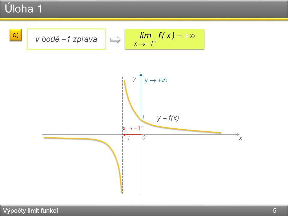 Úloha 1 Výpočty limit funkcí 5 x 0 y y = f(x) −1 1 c) v bodě −1 zprava x  −1 + y  + 