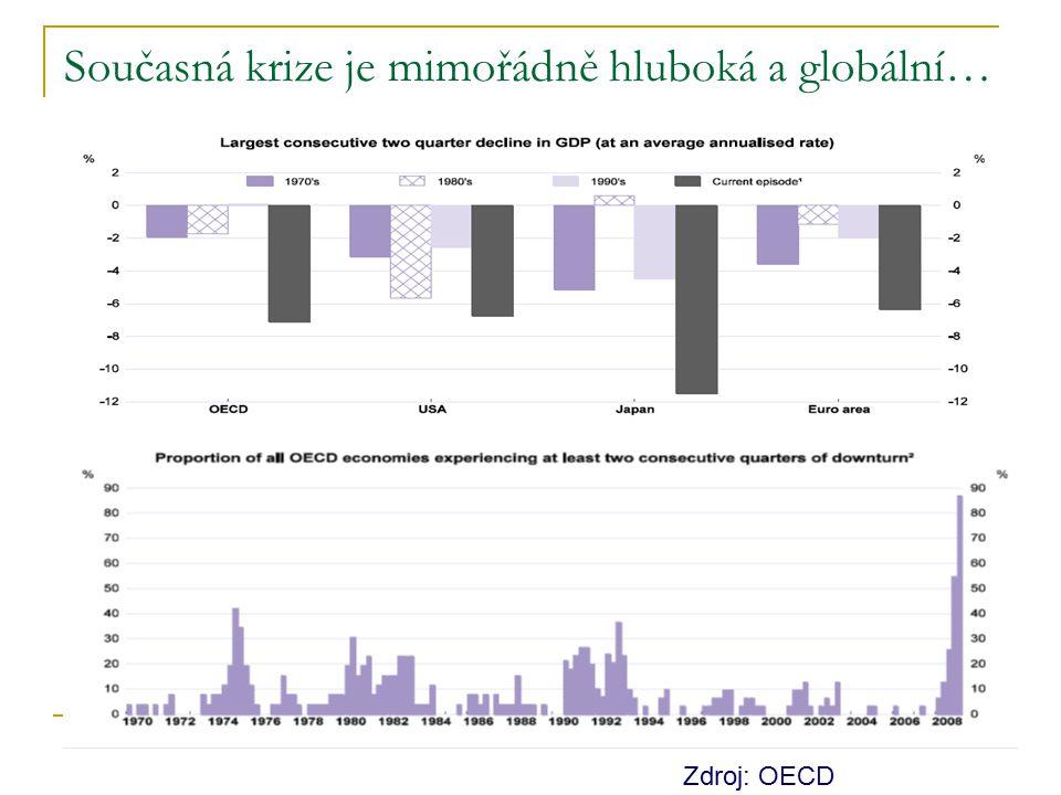 Současná krize je mimořádně hluboká a globální… Zdroj: OECD