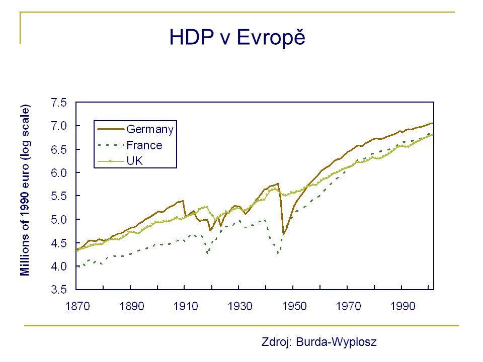 HDP v Evropě Zdroj: Burda-Wyplosz