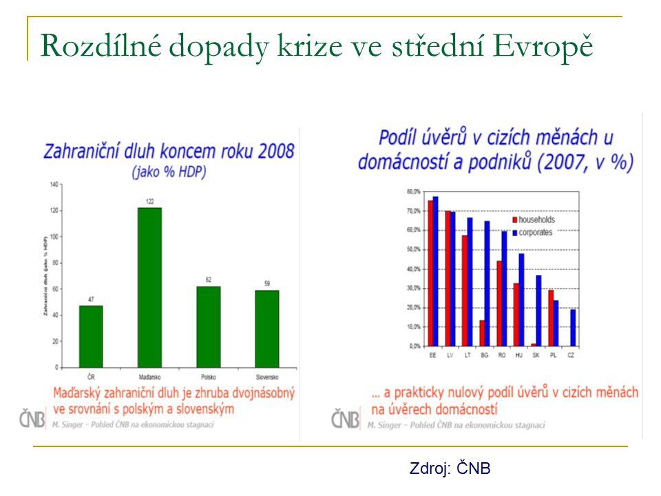Rozdílné dopady krize ve střední Evropě Zdroj: ČNB