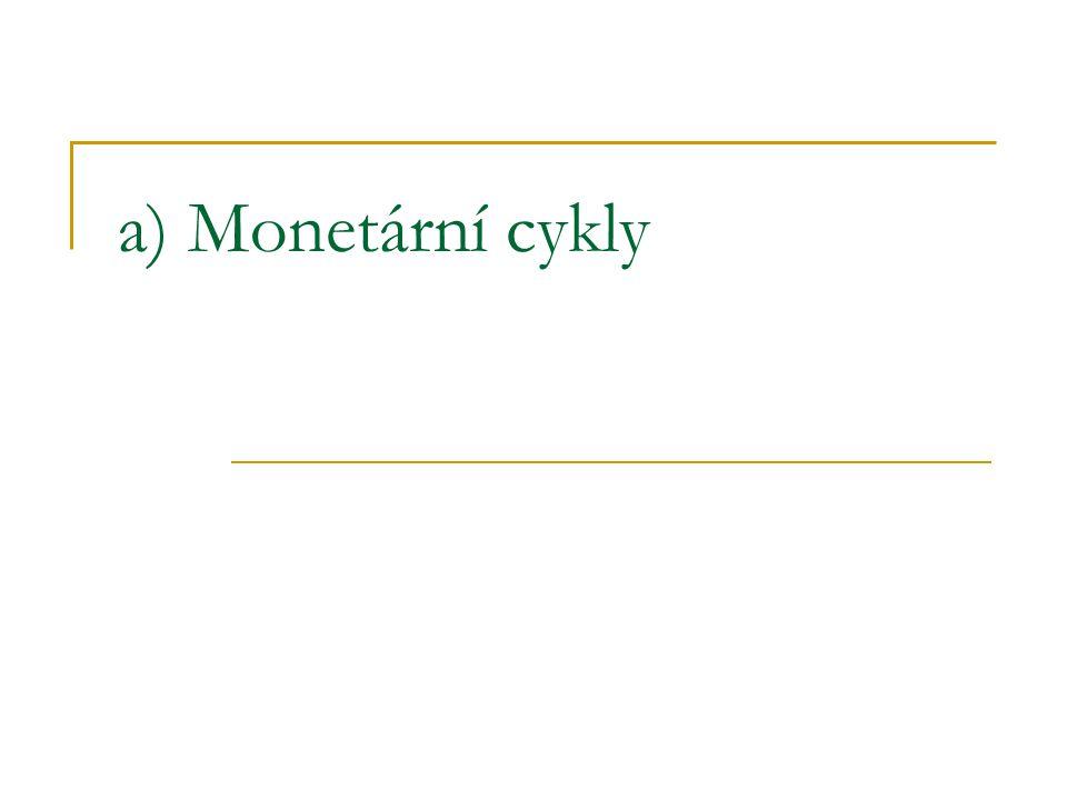a) Monetární cykly