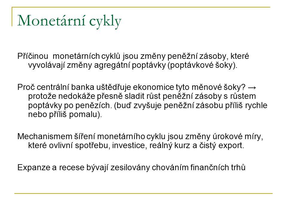 Monetární cykly Příčinou monetárních cyklů jsou změny peněžní zásoby, které vyvolávají změny agregátní poptávky (poptávkové šoky). Proč centrální bank