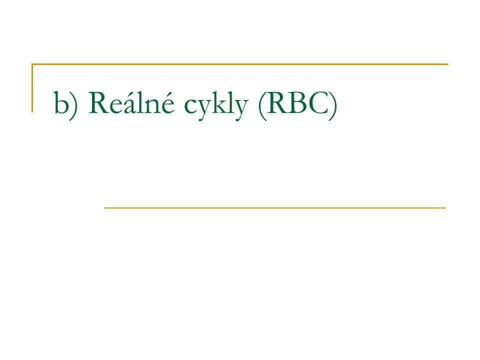 b) Reálné cykly (RBC)