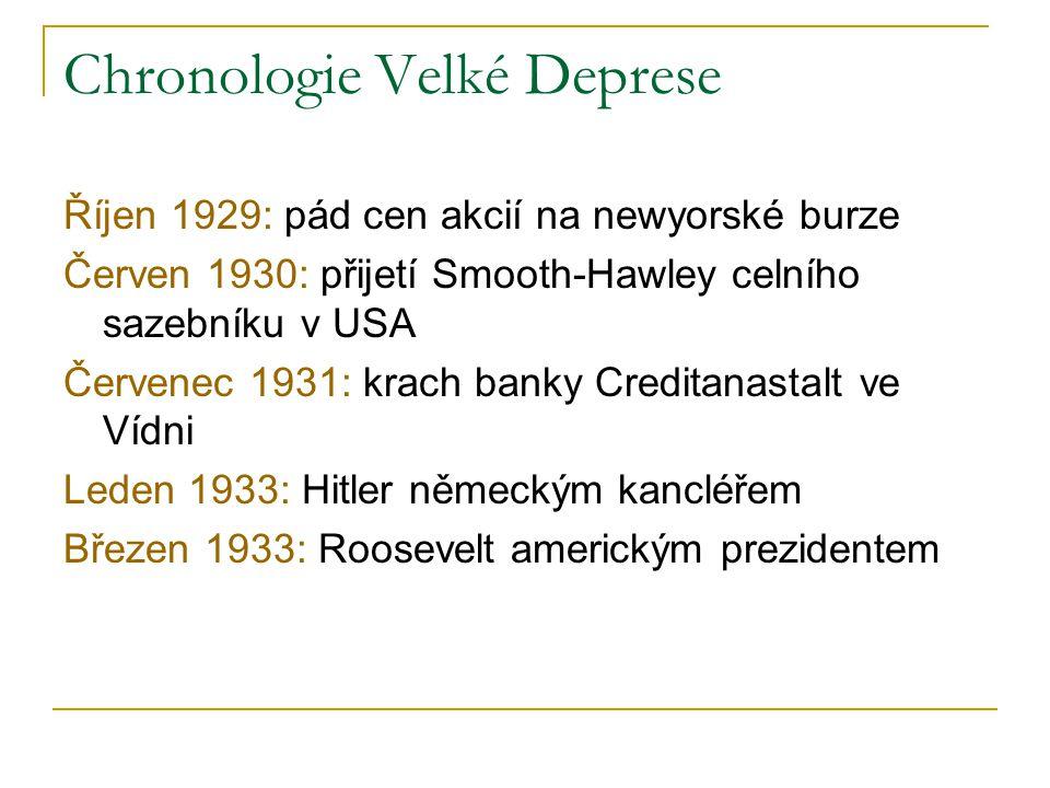 Chronologie Velké Deprese Říjen 1929: pád cen akcií na newyorské burze Červen 1930: přijetí Smooth-Hawley celního sazebníku v USA Červenec 1931: krach