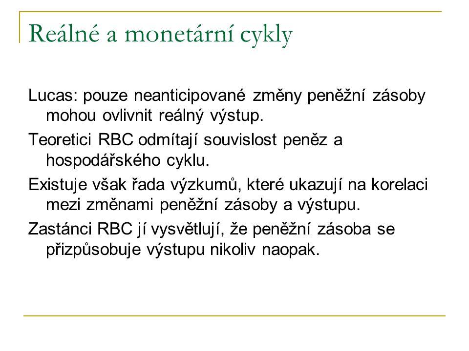 Reálné a monetární cykly Lucas: pouze neanticipované změny peněžní zásoby mohou ovlivnit reálný výstup. Teoretici RBC odmítají souvislost peněz a hosp