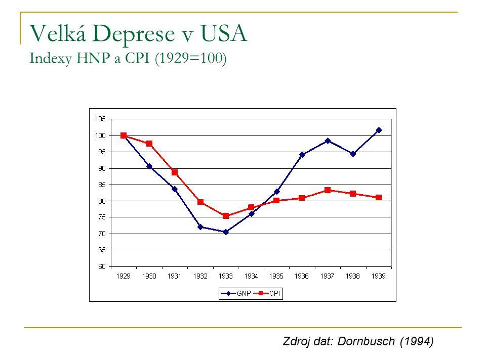 Odchylky (%) od trendu (USA): Peněžní zásoba a HDP Zdroj: Williamson