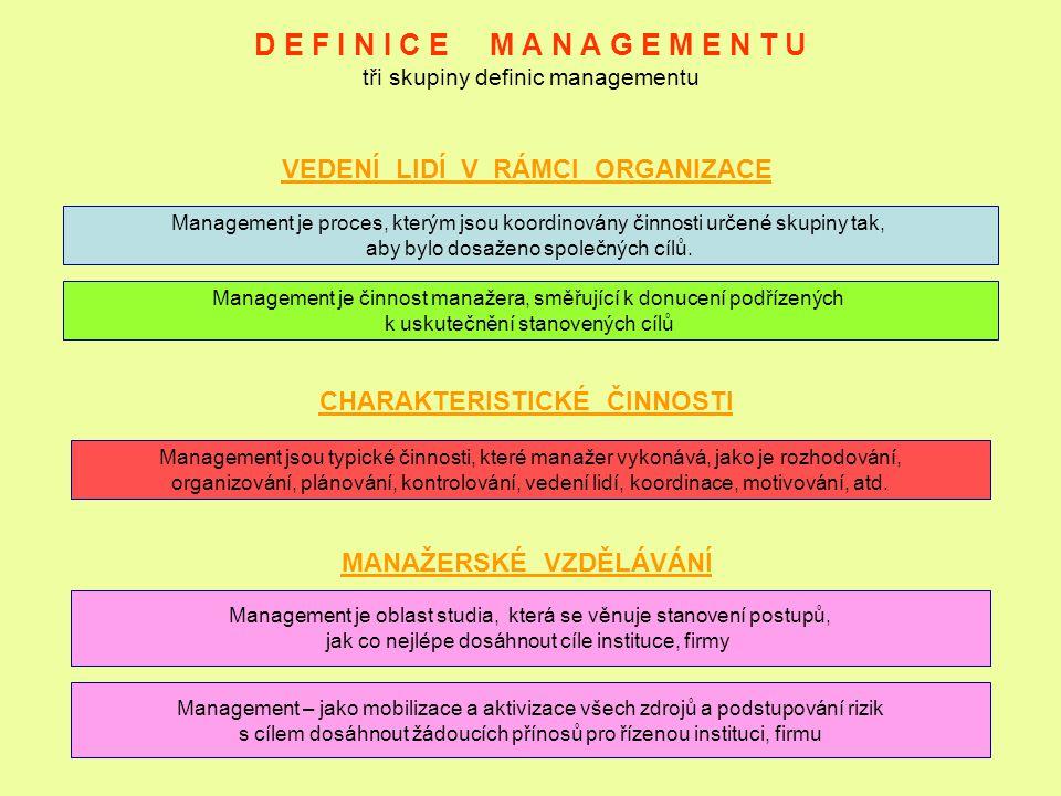 D E F I N I C E M A N A G E M E N T U tři skupiny definic managementu VEDENÍ LIDÍ V RÁMCI ORGANIZACE CHARAKTERISTICKÉ ČINNOSTI MANAŽERSKÉ VZDĚLÁVÁNÍ M