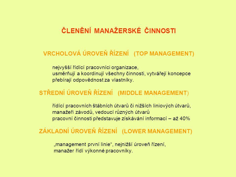 ČLENĚNÍ MANAŽERSKÉ ČINNOSTI VRCHOLOVÁ ÚROVEŇ ŘÍZENÍ (TOP MANAGEMENT) nejvyšší řídící pracovníci organizace, usměrňují a koordinují všechny činnosti, v