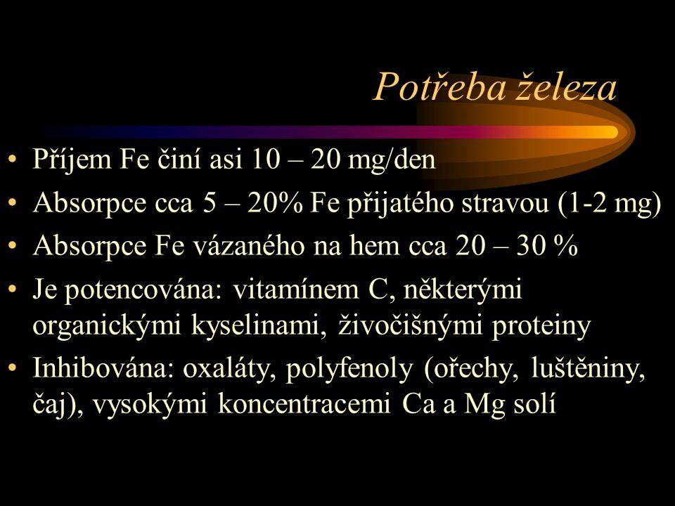 Potřeba železa Příjem Fe činí asi 10 – 20 mg/den Absorpce cca 5 – 20% Fe přijatého stravou (1-2 mg) Absorpce Fe vázaného na hem cca 20 – 30 % Je potencována: vitamínem C, některými organickými kyselinami, živočišnými proteiny Inhibována: oxaláty, polyfenoly (ořechy, luštěniny, čaj), vysokými koncentracemi Ca a Mg solí