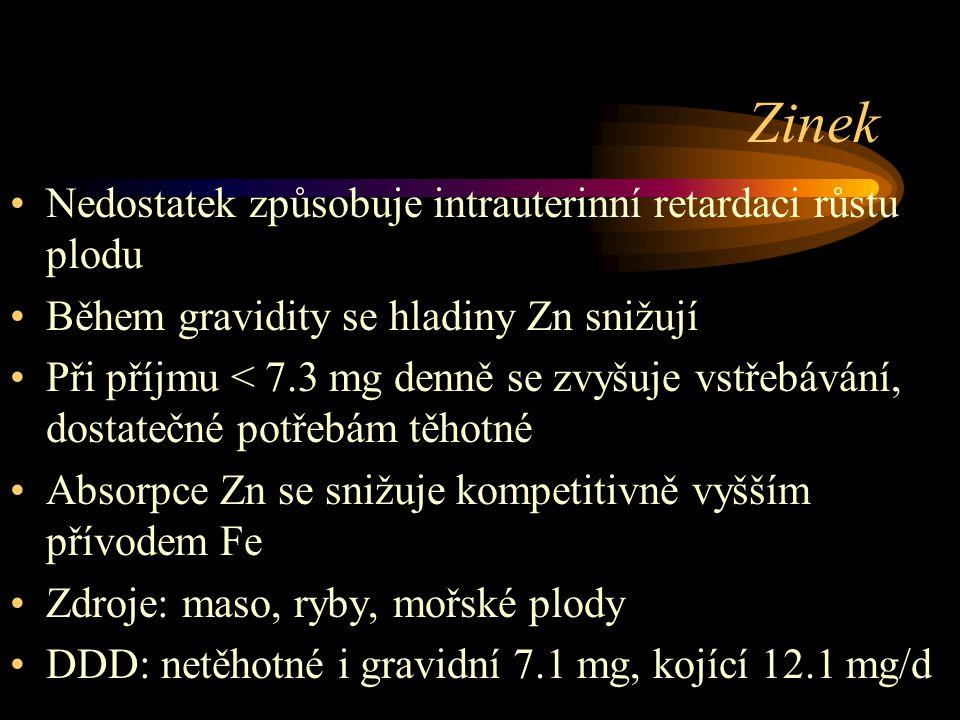 Zinek Nedostatek způsobuje intrauterinní retardaci růstu plodu Během gravidity se hladiny Zn snižují Při příjmu < 7.3 mg denně se zvyšuje vstřebávání, dostatečné potřebám těhotné Absorpce Zn se snižuje kompetitivně vyšším přívodem Fe Zdroje: maso, ryby, mořské plody DDD: netěhotné i gravidní 7.1 mg, kojící 12.1 mg/d