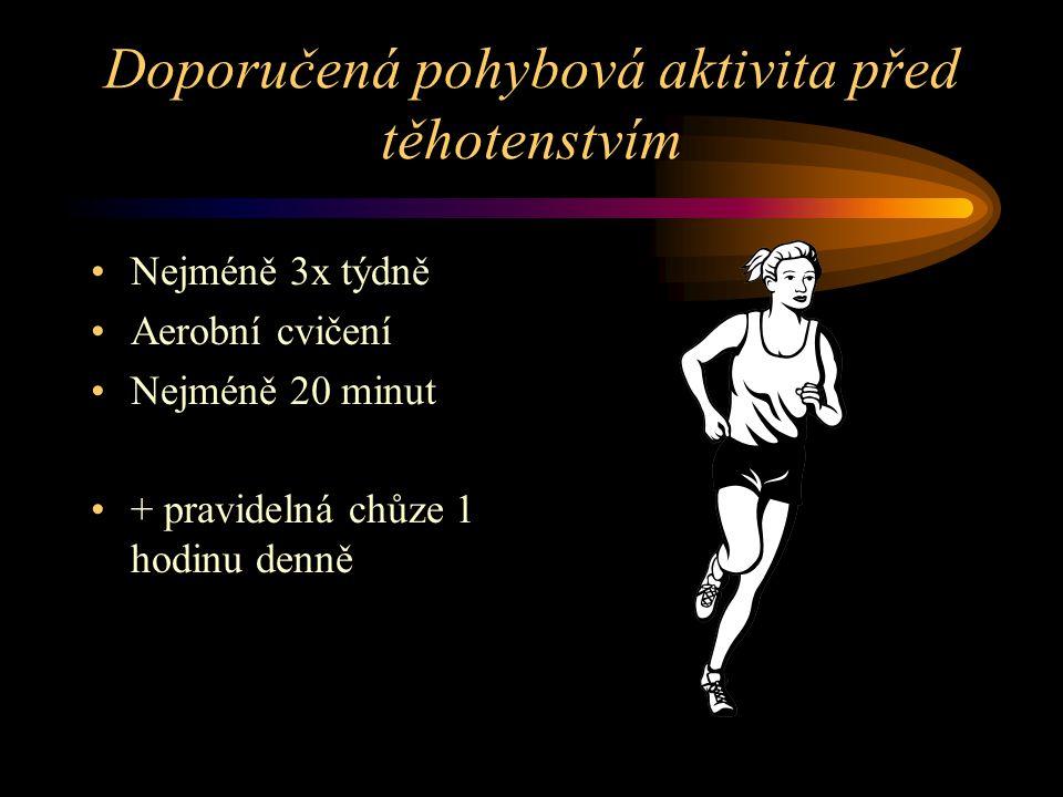 Doporučená pohybová aktivita před těhotenstvím Nejméně 3x týdně Aerobní cvičení Nejméně 20 minut + pravidelná chůze 1 hodinu denně